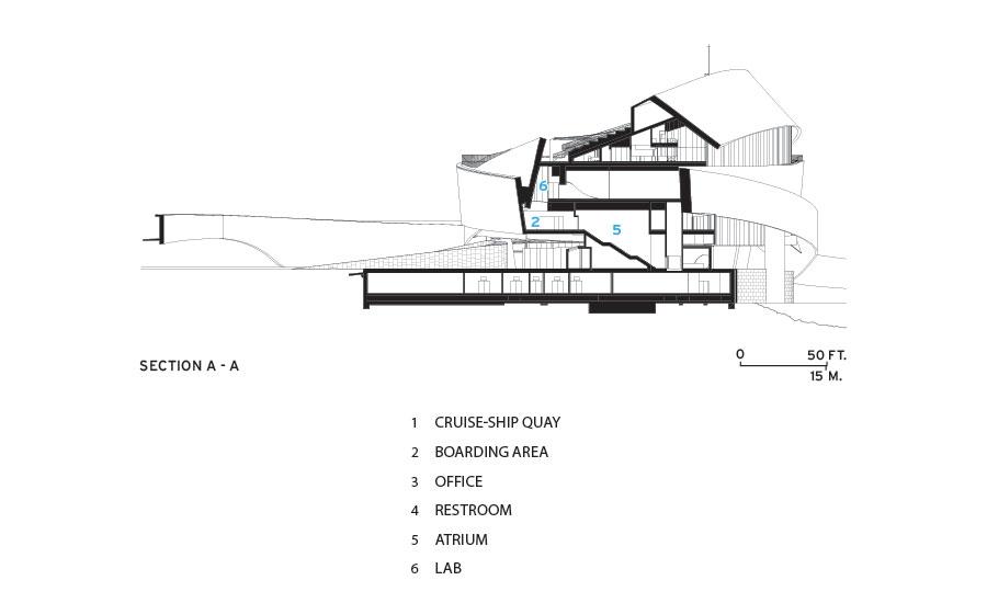 Porto Cruise Terminal Architectural Record - Diagram of a cruise ship