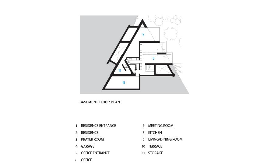 Kitchen Triangle Floor Plans