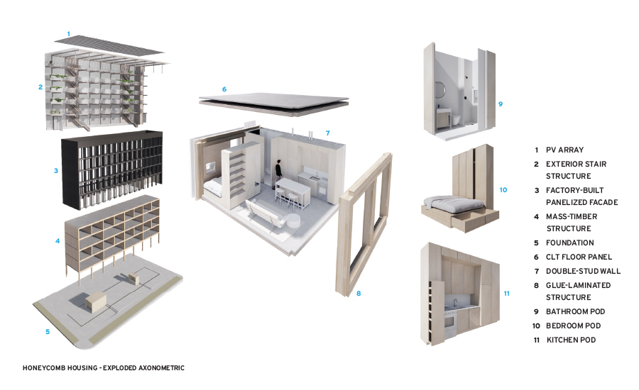 CEU: Modular Construction