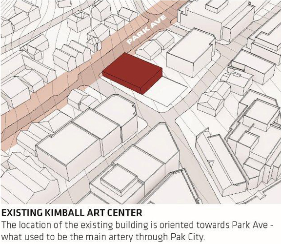 Kimball Art Center Expansion