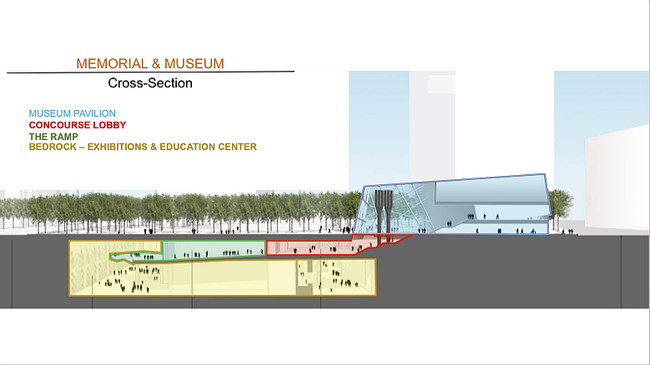 Cross section of Memorial and Museum.