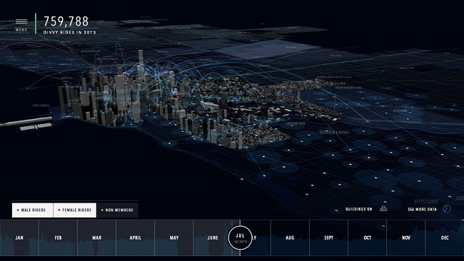 City of Big Data Makes the Invisible, Visible