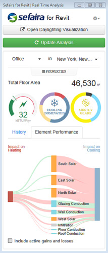 The Sefaira for Revit energy analysis window includes building properties and the energy consumption by category.