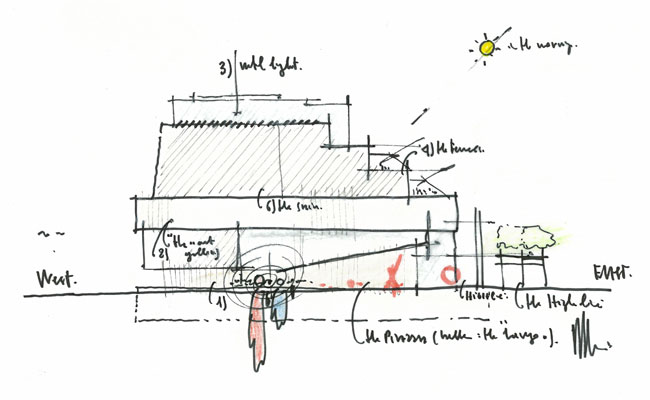 Renzo Piano's sketch of the new Whitney's south elevation.