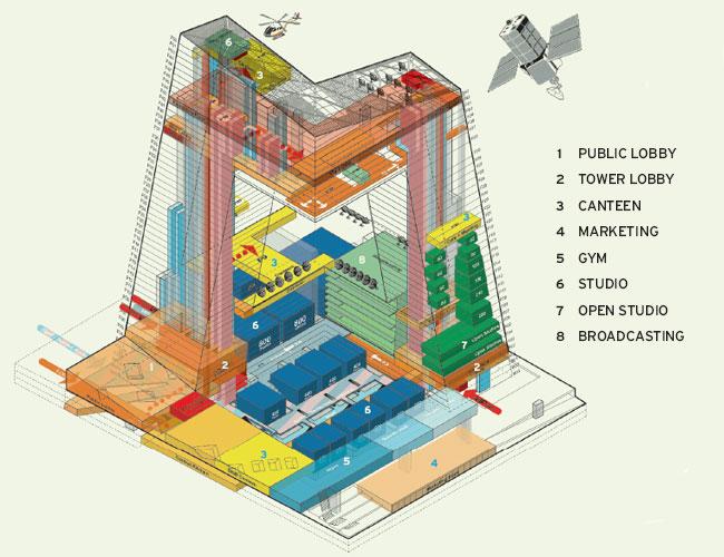 Cctv Headquarters 2012 11 15 Architectural Record