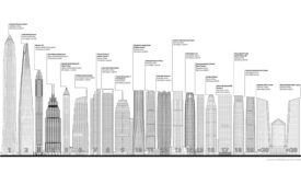 Tallest Buildings 2017
